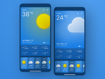 I have made a weather appli...