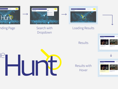 The Hunt is a concept Media...