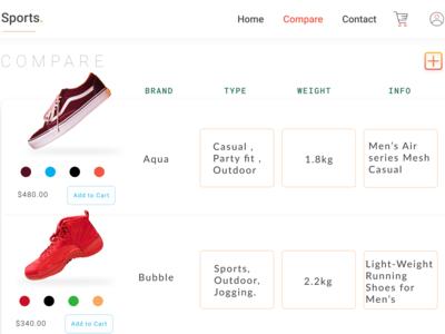 A shoe comparison table. Ma...