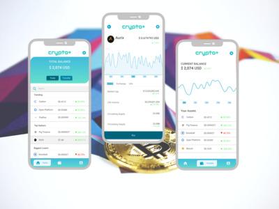 Crypto+ Trade popular cryp...
